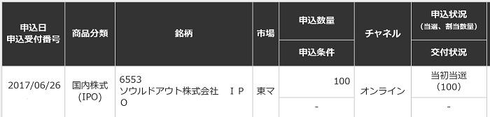 ソウルドアウト(三菱UFJモルガン・スタンレー証券)