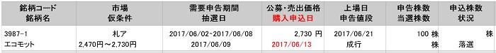 エコモット(岡三証券)