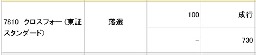 クロスフォー(みずほ証券)