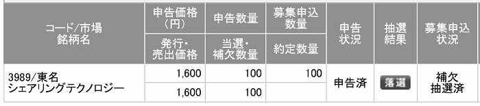 シェアリングテクノロジー(SMBC日興証券)
