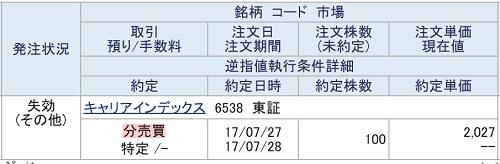 キャリアインデックス(SBI証券)