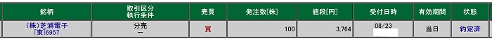 芝浦電子(松井証券)