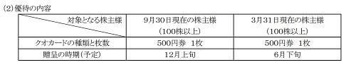 田辺工業の株主優待内容