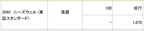 ニーズウェル(みずほ証券)