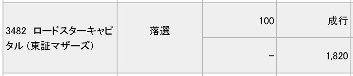 ロードスターキャピタル(みずほ証券)