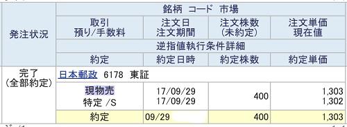 日本郵政(SBI証券)