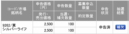 シルバーライフ(SMBC日興証券)