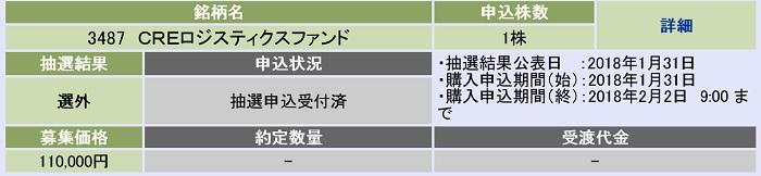 CREロジスティクスファンド投資法人(大和証券)