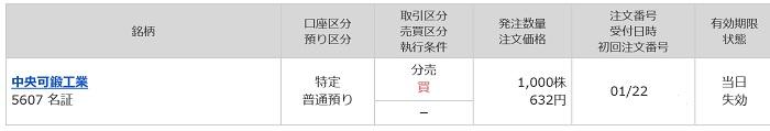 中央可鍛工業(マネックス証券)