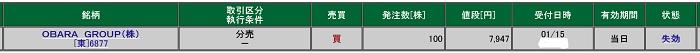 OBARA GROUP(松井証券)