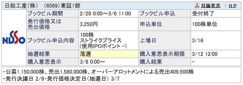 日総工産(SBI証券)