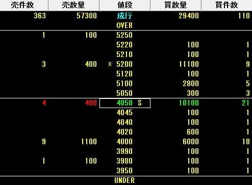 日本リビング保証IPOのフル板