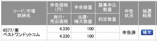 ベストワンドットコム(SMBC日興証券)