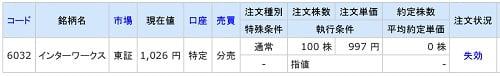 インターワークスの立会外分売(ライブスター証券)