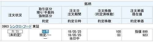 シンクロ・フードの立会外分売(丸三証券)