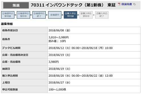 インバウンドテック(東海東京証券)
