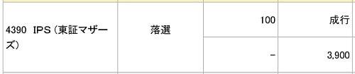 アイ・ピー・エス(みずほ証券)