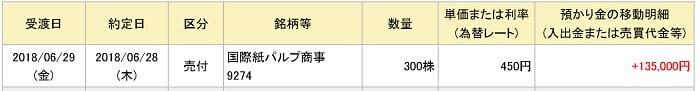 国際紙パルプ商事(みずほ証券)