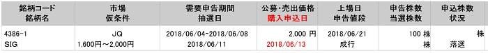 SIG(岡三証券)