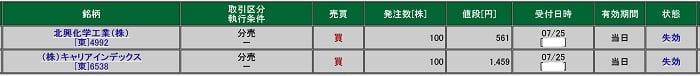 北興化学工業とキャリアインデックスの立会外分売(松井証券)