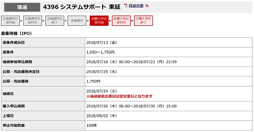 システムサポート(野村證券)