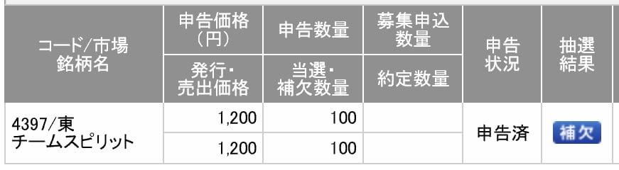 チームスピリット(SMBC日興証券)