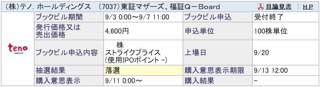 テノ・ホールディングス(SBI証券)