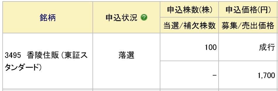 香陵住販(みずほ証券)