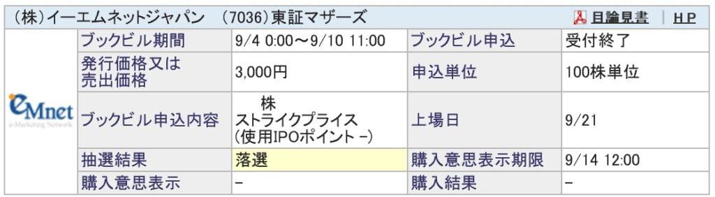 イーエムネットジャパン(SBI証券)
