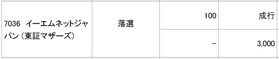 イーエムネットジャパン(みずほ証券)