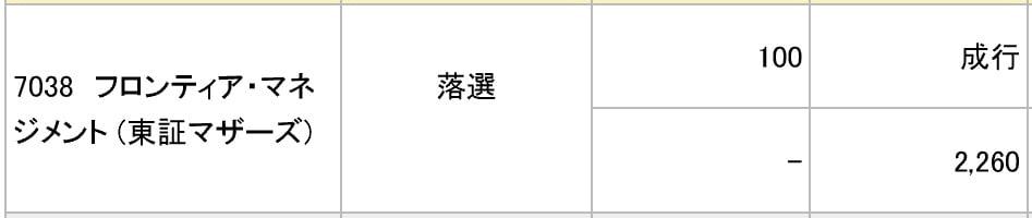 フロンティア・マネジメント(みずほ証券)