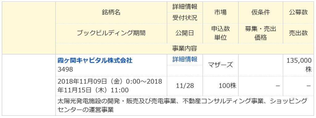 霞ヶ関キャピタル(マネックス証券)