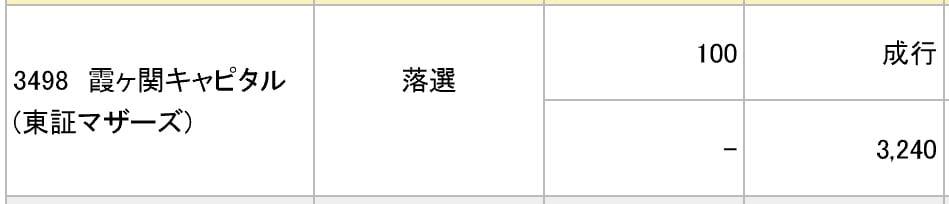霞ヶ関キャピタル(みずほ証券)