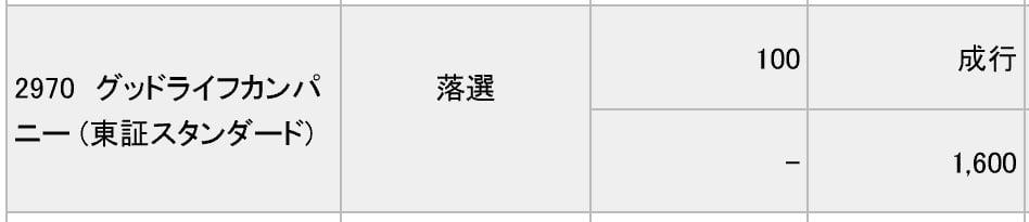 グッドライフカンパニー(みずほ証券)