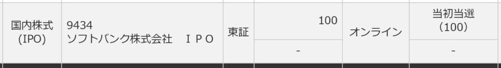 ソフトバンク(三菱UFJモルガン・スタンレー証券)