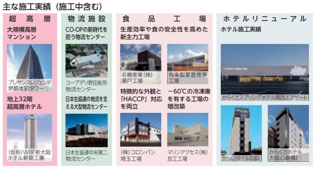日本国土開発の建築事業