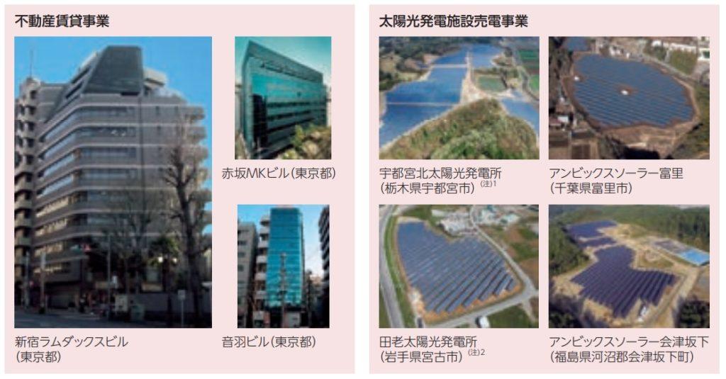 日本国土開発の関連事業