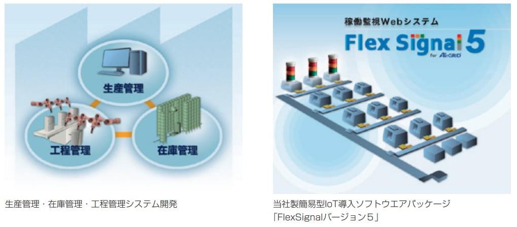 製造・流通及び業務システム関連事業
