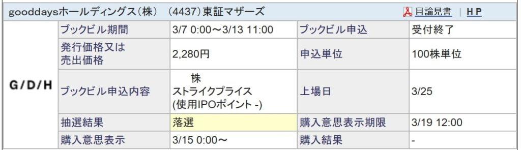gooddaysホールディングス(SBI証券)