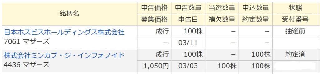ミンカブ・ジ・インフォノイド(マネックス証券)