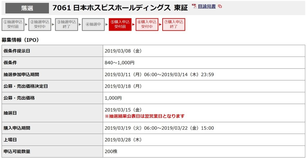 日本ホスピスホールディングス(野村證券)