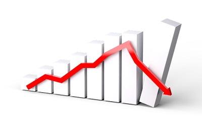 株式市場は大幅下落か