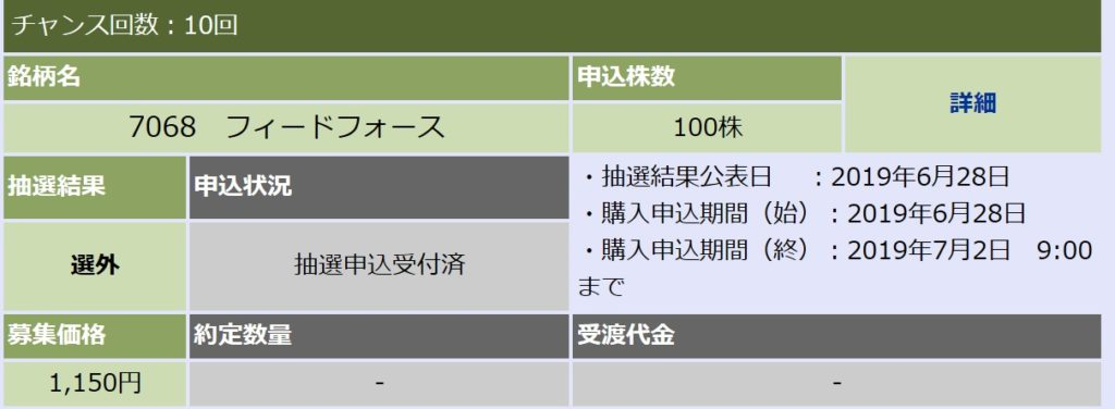 フィードフォース(大和証券)
