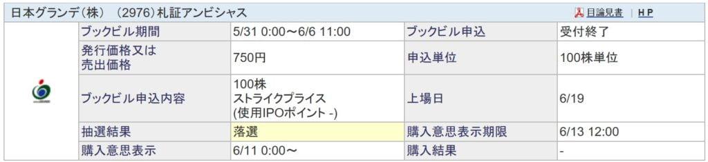 日本グランデ(SBI証券)