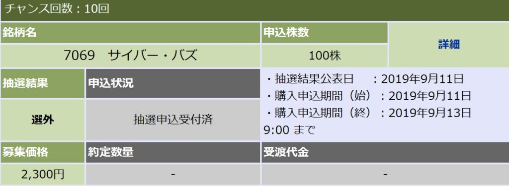 サイバー・バズ(大和証券)