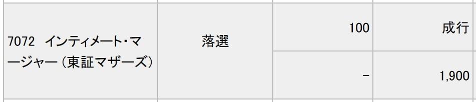インティメート・マージャー(みずほ証券)