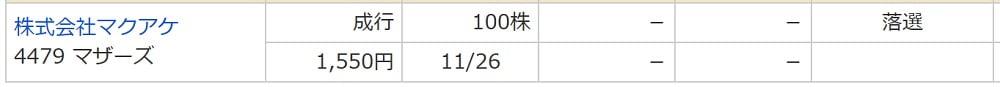 マクアケ(マネックス証券)