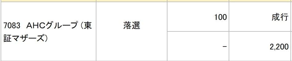 AHCグループ(みずほ証券)