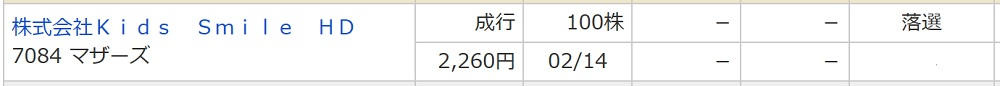 Kids Smile Holdings(マネックス証券)