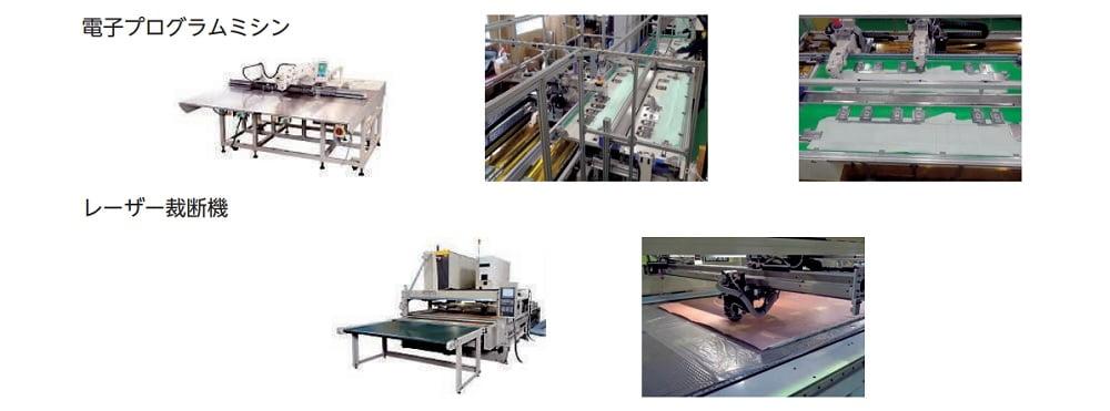 松屋アールアンドディの縫製自動機